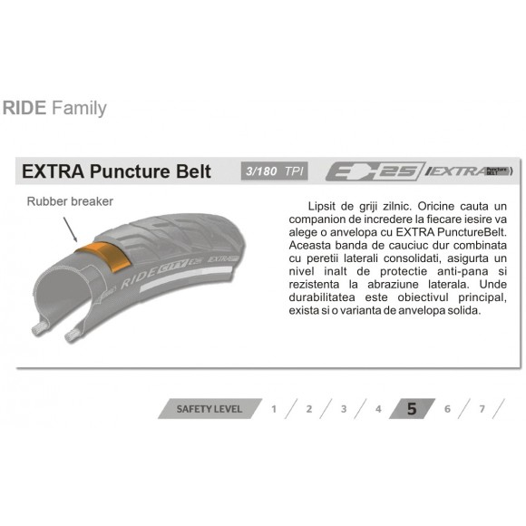 Anvelopa Continental Ride City Reflex EXTRa PunctureBelt 42-622 (28*1.6) negru